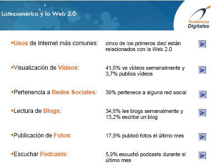 Latinoamérica y la web 2.0